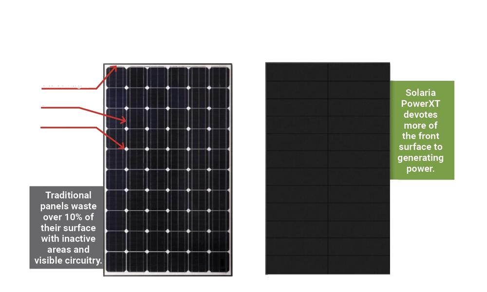 Solaria Solar Panels Comparison